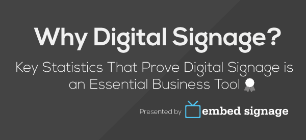 Why digital signage header key statistics embed signage SAAS