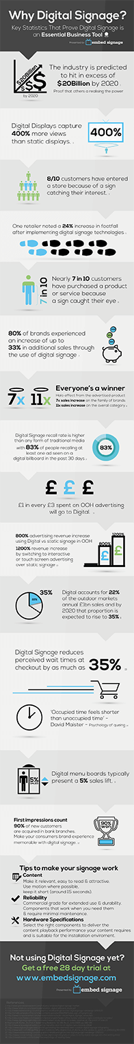 embed signage cloud based digital signage solution why digital signage infographic small