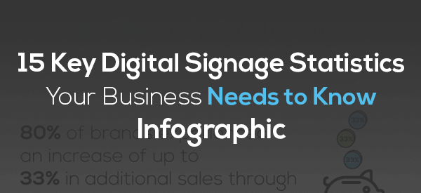 embed signage cloud based digital signage software Key Statistics infographic